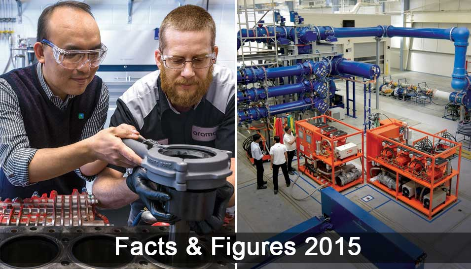 Facts & Figures 2015